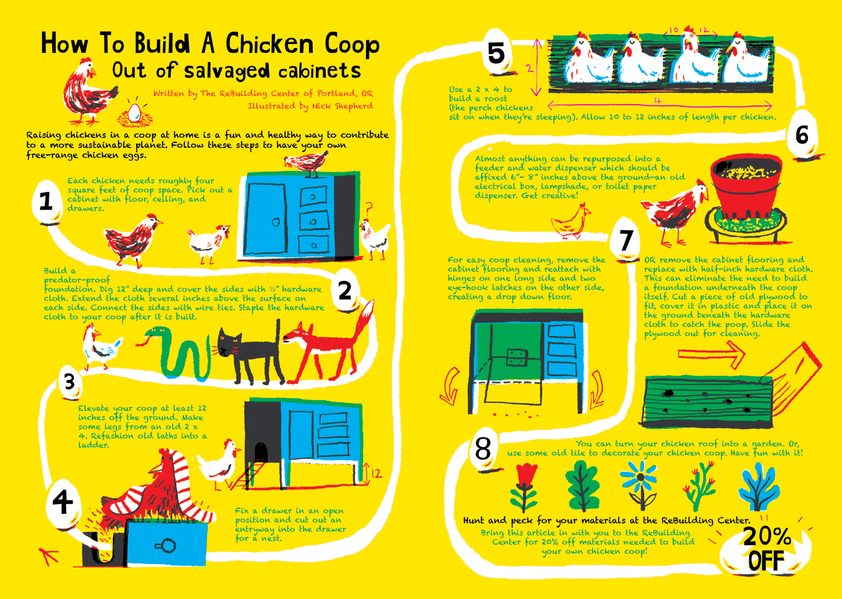how-to-build-a-chicken-coop-spread